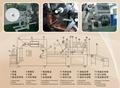 RF-WL-L Automatic Single Tissue (Flat Type) Wet Wipes Machine 3
