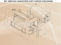 RF-WR120 Canister Wet Wipes Machine 4