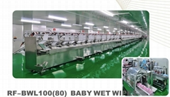 Rufong Machinery (Zhengzhou) Co., Ltd.