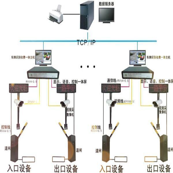 廣州車牌識別系統 4