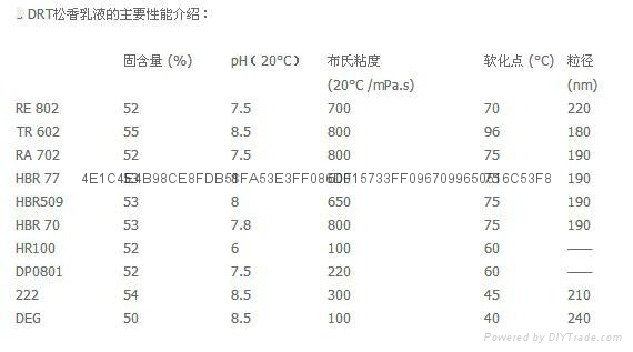 DermulseneDEG 水性无溶剂增粘乳液 2