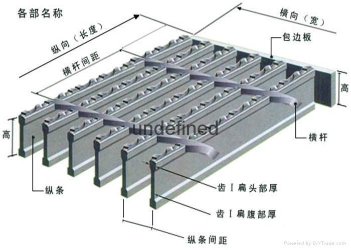 齿型防滑踏步板适用于石油工作平台 4
