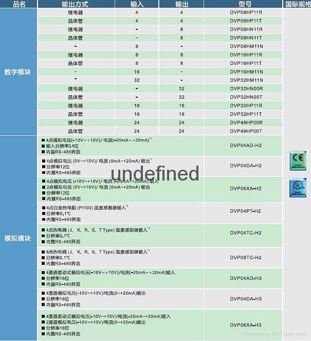 蘇州崑山台達一級代理PLC可編程控制器DVP-EH3系列 4