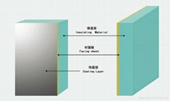 Thermal insulation decorative one board
