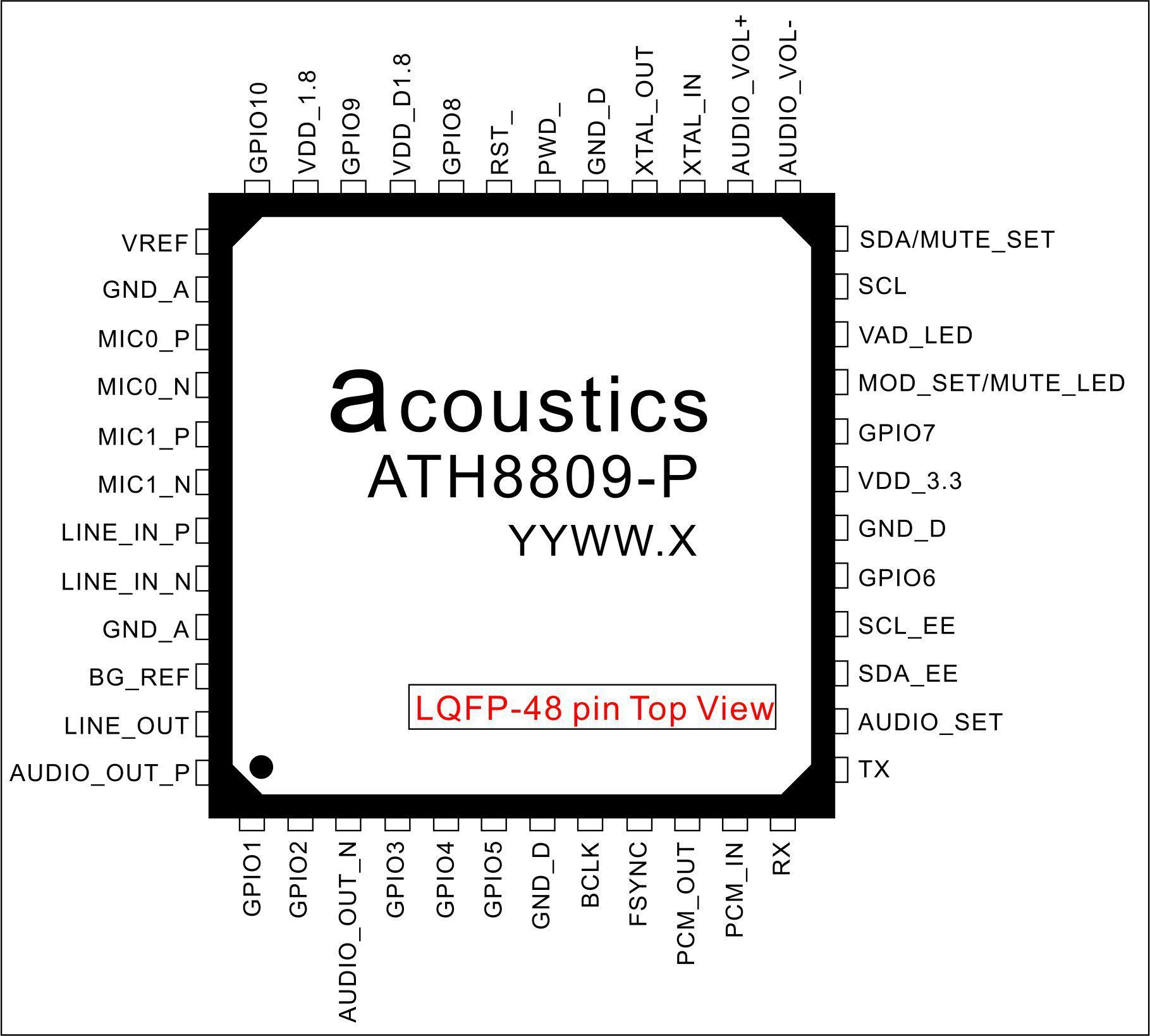 消回音芯片ATH8809 4