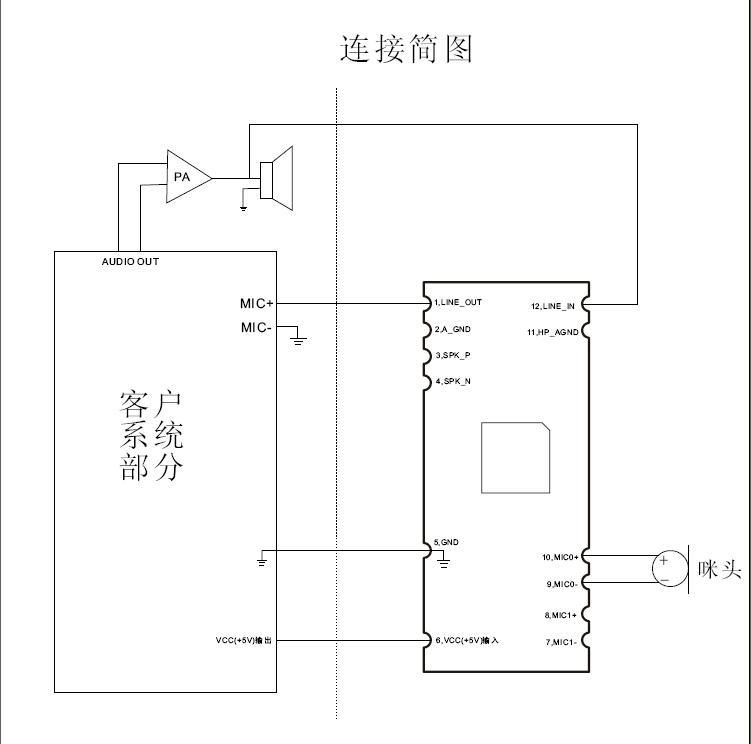 ATH8809语音处理模块 2