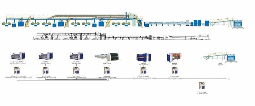 KTCBL 3/5/7 Ply Corrugated Cardboard Production Line 1