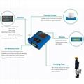 Portable Ultrasonic flow meter TUF-2000P-TM-1 built-in printer digital Flowmeter
