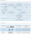 Digital Vibration Meter Tester 10Hz-10kHz Vibrometer Gauge VM6360