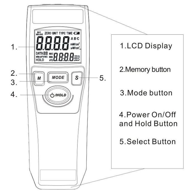 UV Light Meter SENTRY ST-513 UVAB measure ultraviolet radiation tester 11