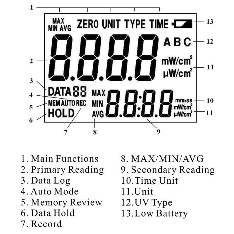 UV Light Meter SENTRY ST-513 UVAB measure ultraviolet radiation tester 12