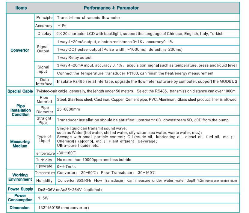 Ultrasonic flow meter liquid flowmeter IP67 protection TUF-2000B DN50-700mm TM-1 14