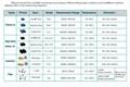 Ultrasonic flow meter liquid flowmeter IP67 protection TUF-2000B DN50-700mm TM-1 16