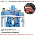 China Forging Machinery &BRIMET will Attend Metal Form China 2017 In Shanghai