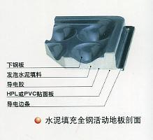 乌鲁木齐硫酸钙防静电地板厂家 4