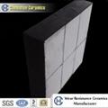 Composite ceramic rubber panel for