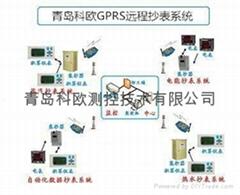 GPRS遠程抄表價格