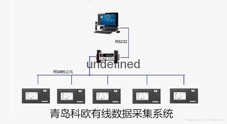 棗莊GPRS遠程抄表系統廠家供應 3