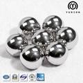 Yusion 20mm-130mm Grinding Media Balls From China 1