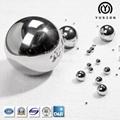 Yusion 20mm-130mm Grinding Media Balls From China 4