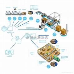 农药二维码追溯系统解决方案
