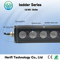 Best Selling Marine Aquarium Led Aquarium Light New design high quality
