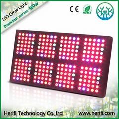 cheap indoor grow lights,240X3w 480w Moudle Design Full Spectrum LED Grow Light