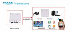 適合酒店用的面板無線AP多功能款無線面板ET953N