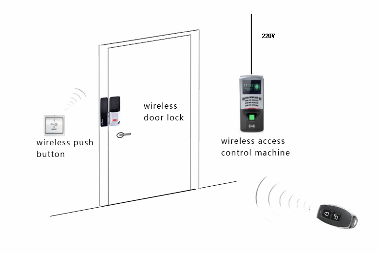 433mhz Wireless Hidden Door Lock For Access Control Security System 5