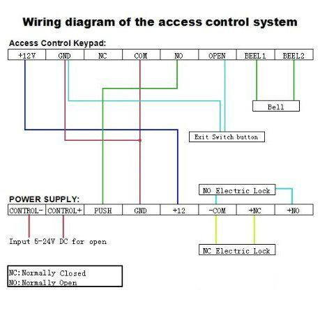 AC110V-240V 3A Switching Mini Power Supply For Door Access Control 5
