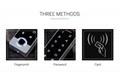 Waterproof IP68 Fingerprint Access Control For Outdoor Use 4