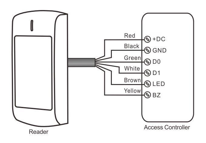 Waterproof Metal Three in One Powerful Wiegand RFID Card Reader EM/Mifare/HID  9