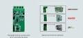 Wiegand 26-34 Bits 433MHz Wireless Keypad Reader With Receiver  6