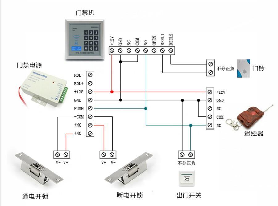 NO /NC 12V/24V Electric Strike Lock For Door Access Control 5