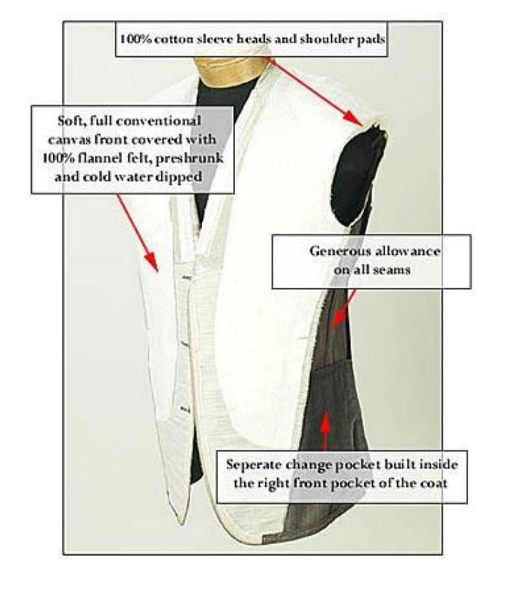 定制高品质男式海纳维尔西服套装 职业装 2