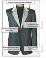 High Quality Customizable Modern Suit Blazer for Men Business Suit Men Notched
