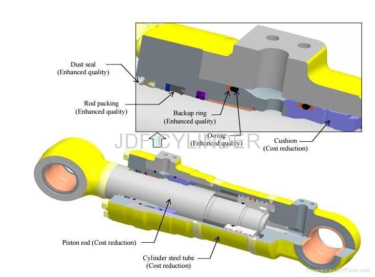 Sumitomo hydraulic cylinder excavator spare part heavy