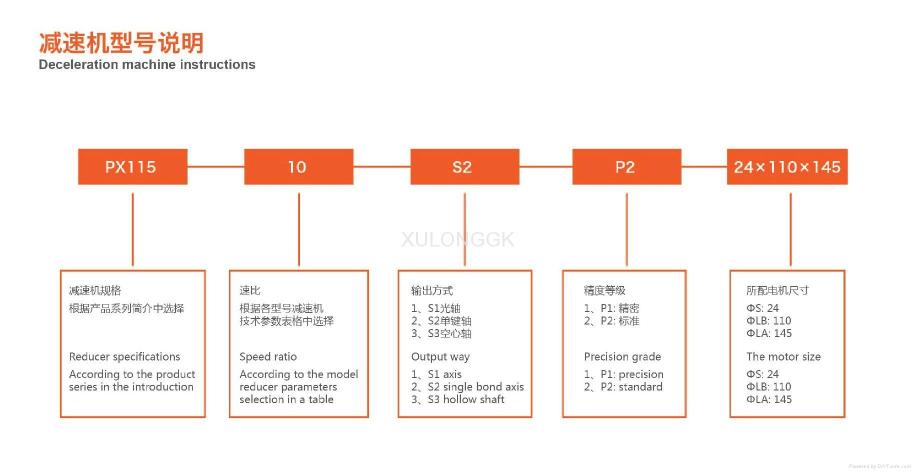 伺服行星减速机 齿轮减速箱 配伺服电机用 PL120 3-1000比 3
