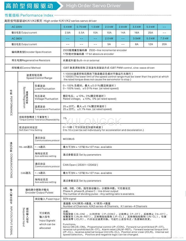 220V 伺服驱动器技术指标