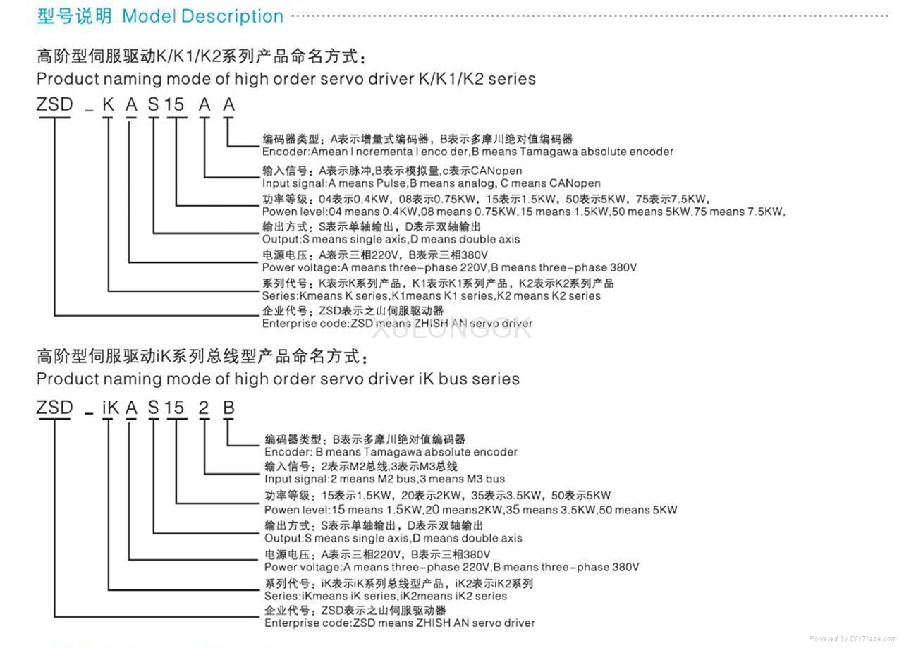 AC伺服驱动器型号说明