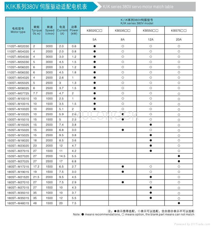 伺服电机与驱动器匹配表