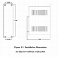 M2/M3总线伺服动器  SBF-AL201