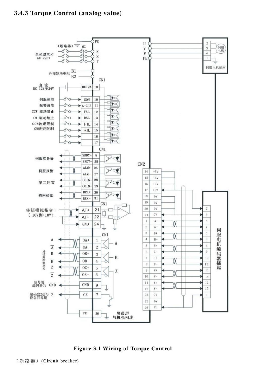 M2/M3总线伺服动器  SBF-AL201 11
