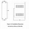M3總線伺服驅動器  SBF-AL301 220V 5