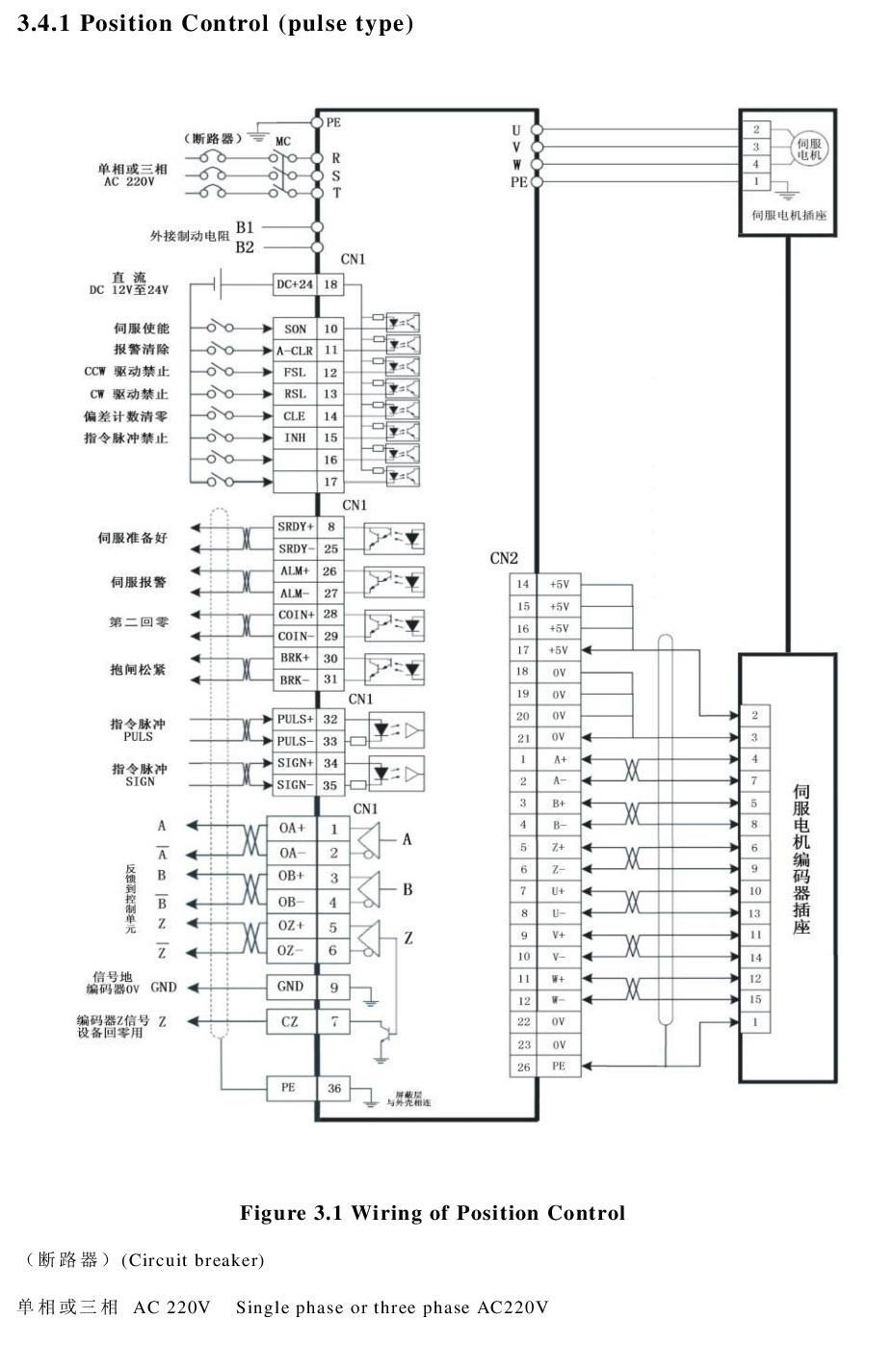 SBF AC servo driver  SBF-AL301 220V 8
