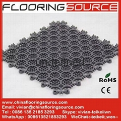 Interlocking PVC Floor Mat for Heavy Duty Entrance outside