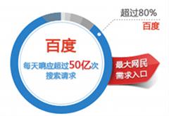 常州百度公司_青之峰网络服务放心