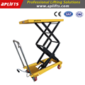 Double Scissor Lift Table