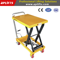 150kgs Single Scissor Lift Table