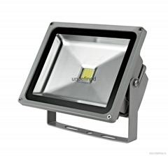 LED投光灯投射灯